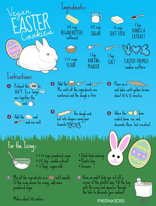 Easter-Cookies-Infographic